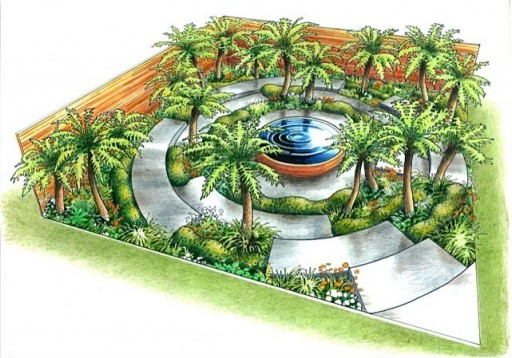 artist impression of world vision garden