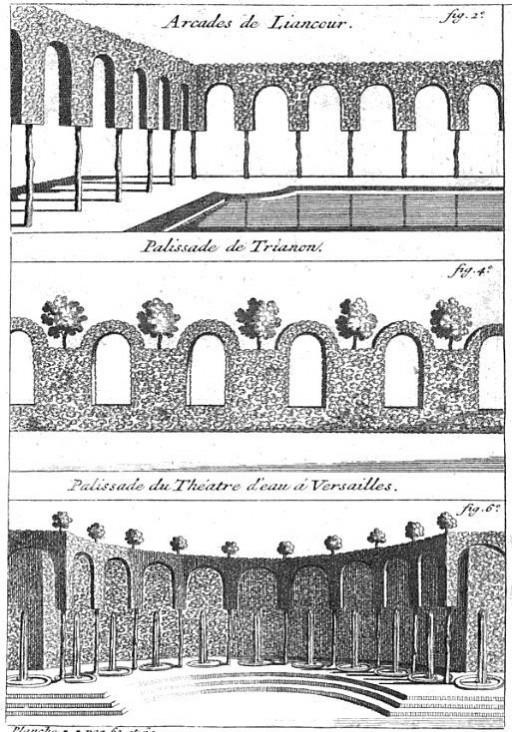 La theorie et la pratique du Jardinage