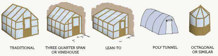 illustrations showing popular greenhouse types