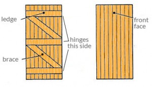drawing showing a properly ledged and braced door