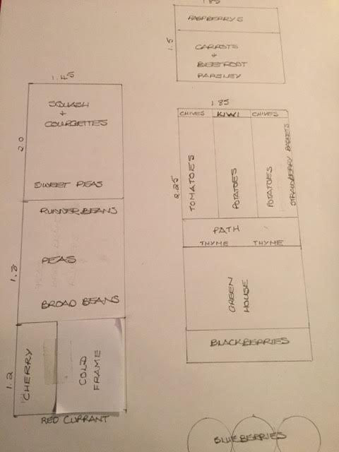 plan of beds